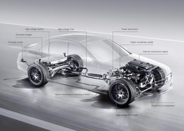 2022 Mercedes-Benz GLC system