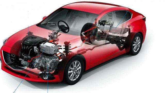 2023 Mazda 6 engine