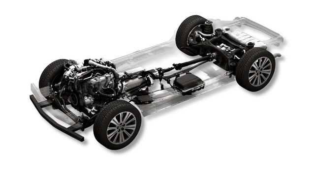 2023 Mazda CX-70 platform